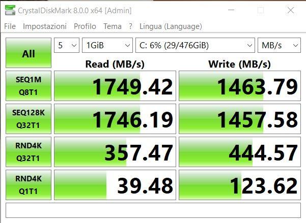 Recensione e test HP Envy x360